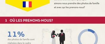 Infographie Nikon : titre