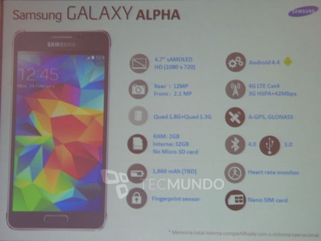 Les spécifications du Samsung Galaxy Alpha