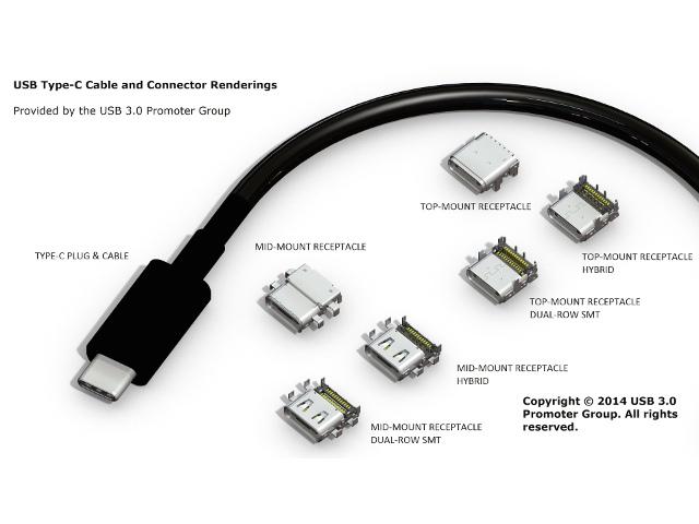 L'USB Type-C