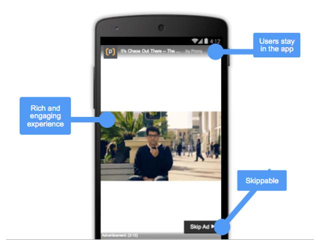 Google et la publicité mobile en plein écran