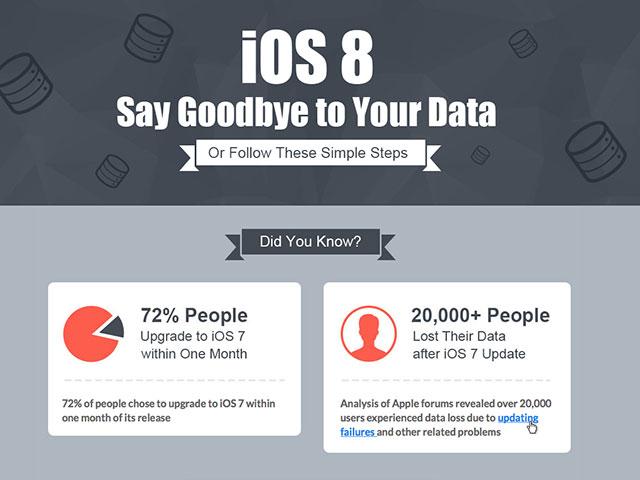 Infographie iOS 8 iPhone 6