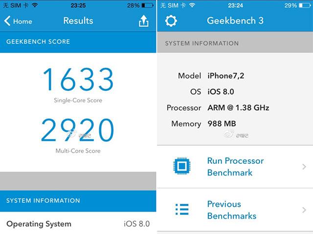 Benchmark iPhone 6