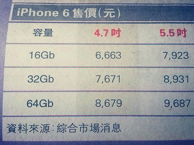 Prix iPhone 6