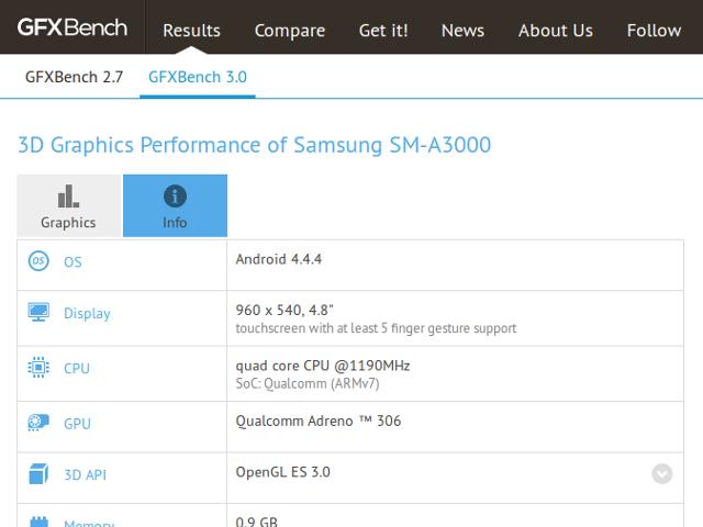 Samsung SM-A300