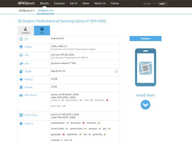 Samsung Galaxy A7 GFX Bench