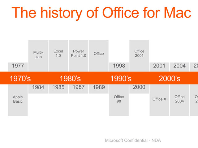 Office pour Mac 2015