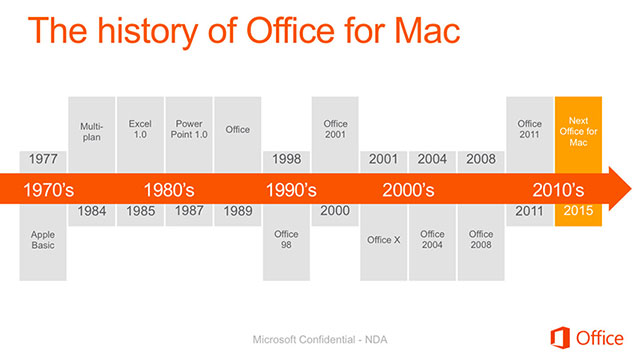 Office pour Mac 2015 : capture 5