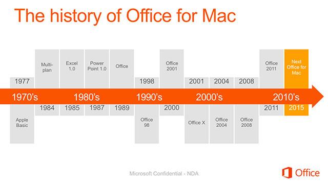 Office pour Mac 2015 : capture 5