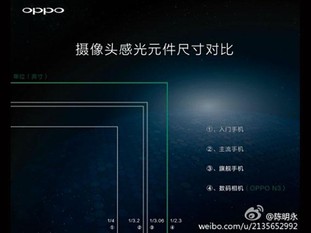 Capteur Oppo N3