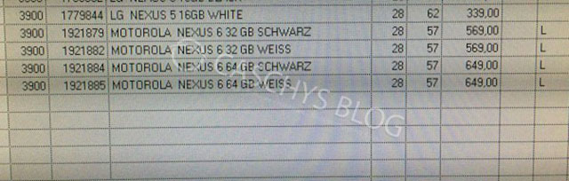 Prix Nexus 6