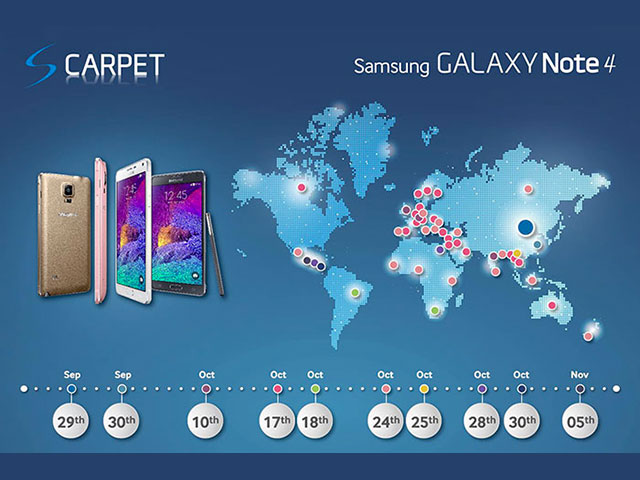 Date lancement Galaxy Note 4