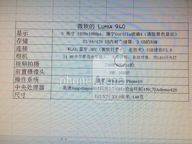 Specs Lumia 940