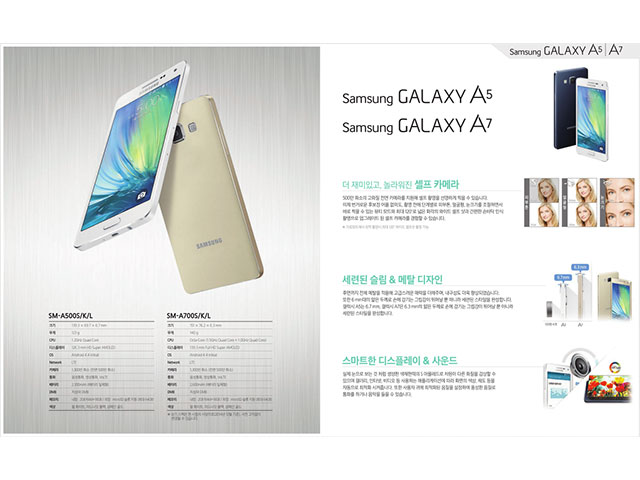 Annonce Galaxy A7