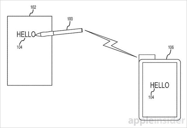 Stylet intelligent Apple brevet 2