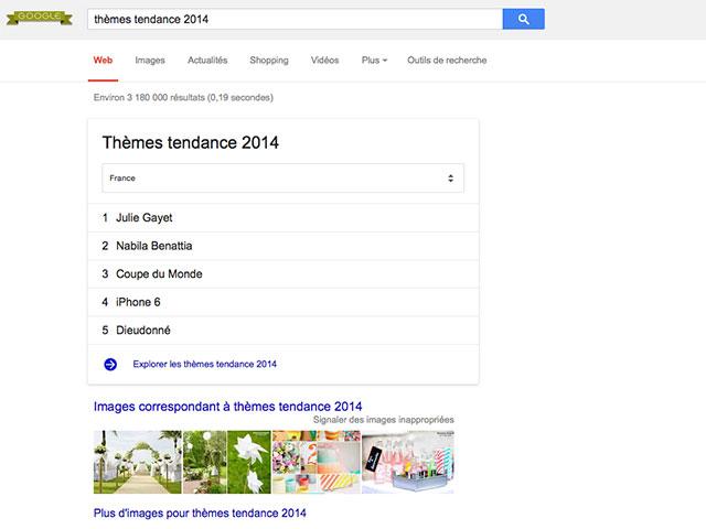 Tendances 2014 Google