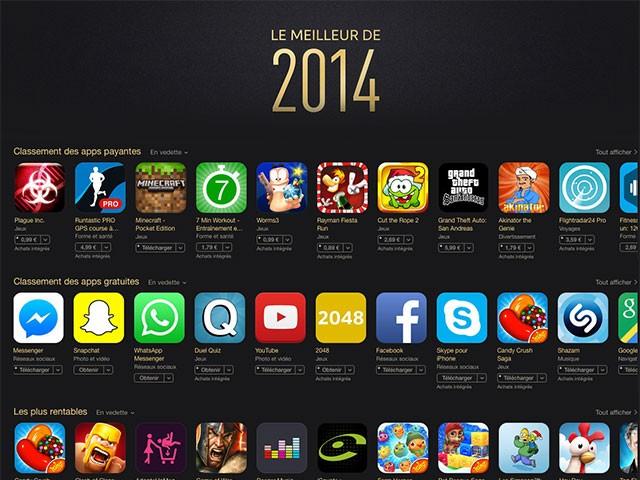Top 2014 AppStore
