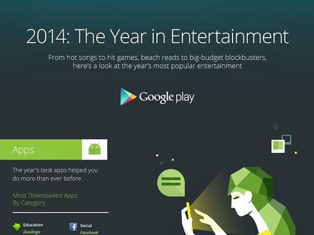 Infographie Play Store 2014