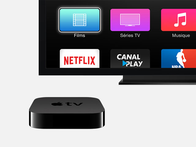 Plateforme TV Apple