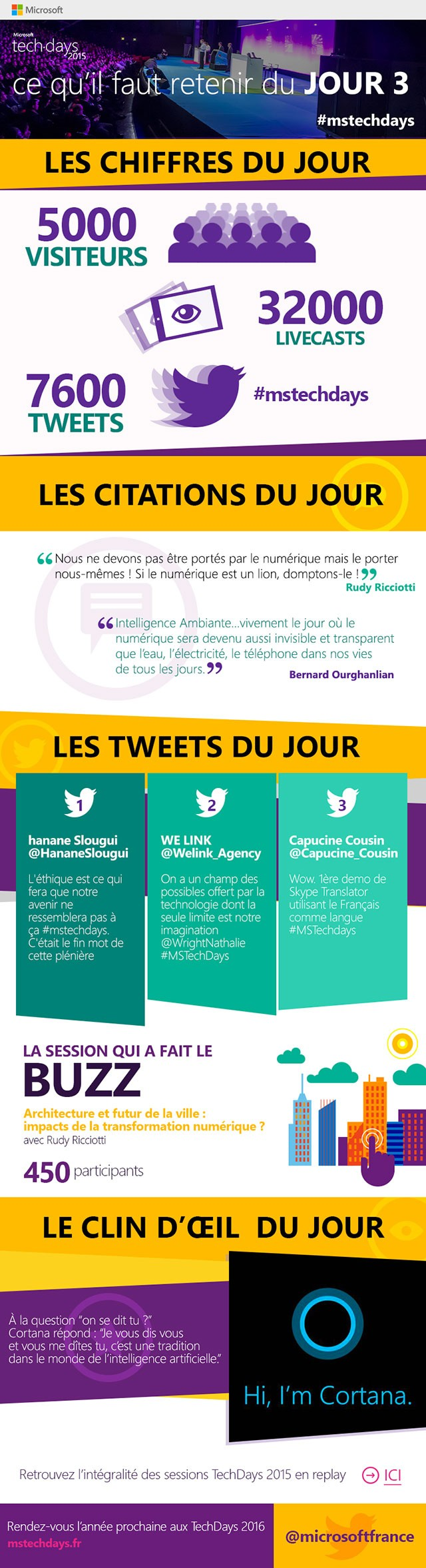 Infographie TechDays jour 3