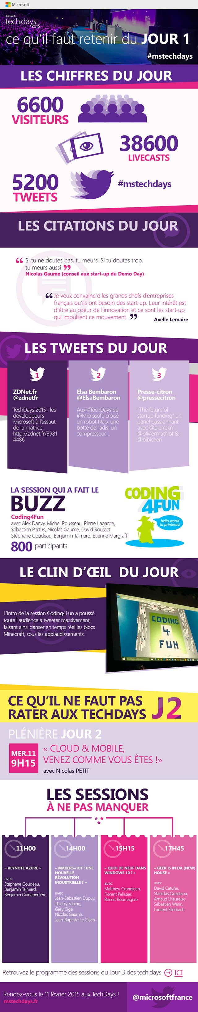 Infographie TechDays jour 1