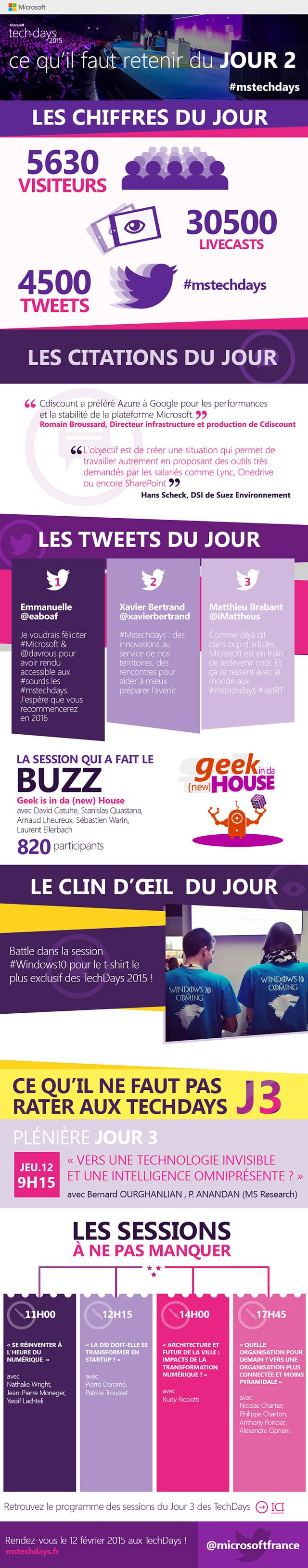 Infographie TechDays jour 2