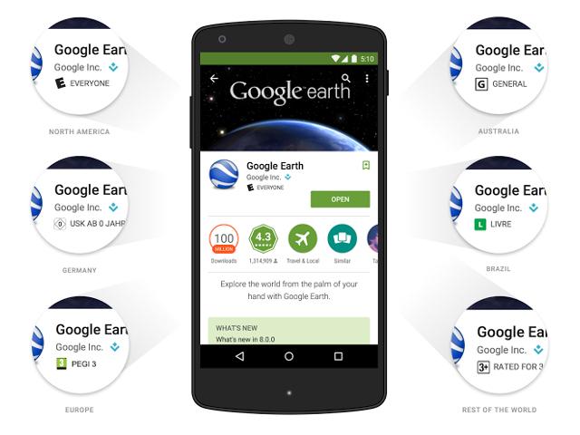 Classification sur le Google Play Store