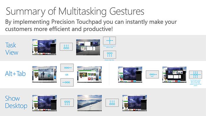 Gestures Windows 10 : diapo 2