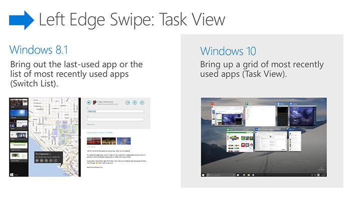 Gestures Windows 10 : diapo 4