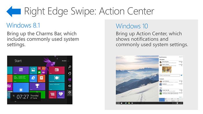 Gestures Windows 10 : diapo 5