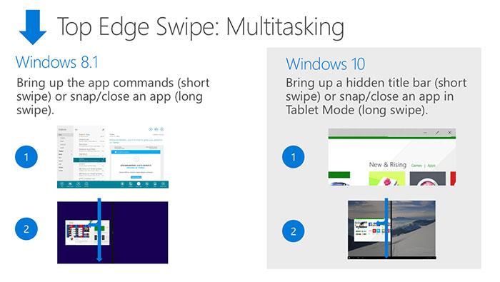 Gestures Windows 10 : diapo 6