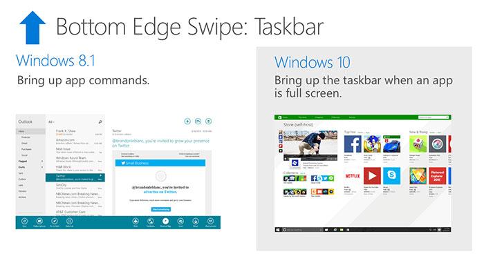 Gestures Windows 10 : diapo 7