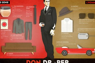 Infographie Mad Men