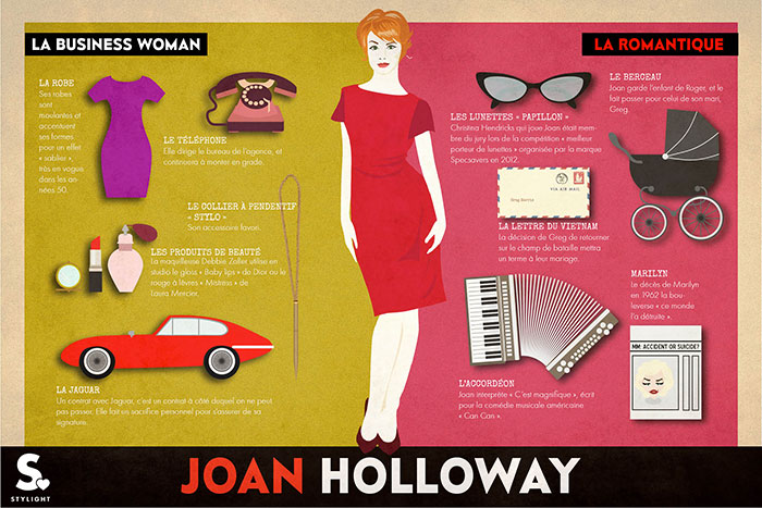 Infographie Mad Men : slide 1