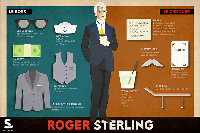 Infographie Mad Men : slide 2