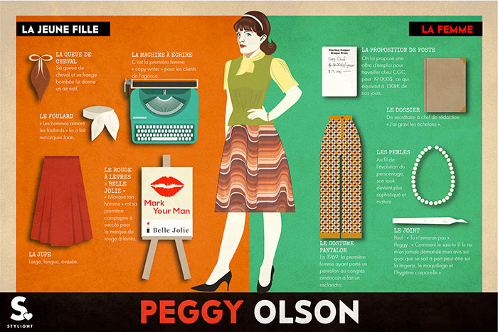 Infographie Mad Men : slide 4