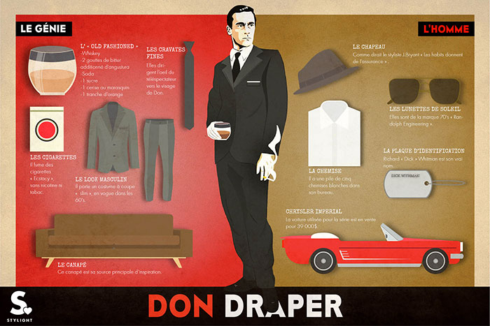 Infographie Mad Men : slide 5