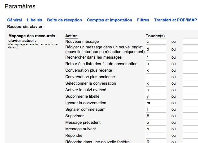 Gmail : les raccourcis clavier personnalisables