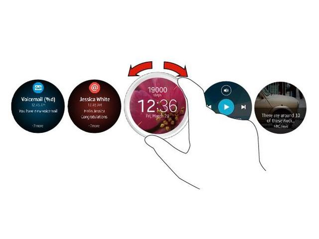 Samsung vient de dévoiler des infos au sujet de la Gear A