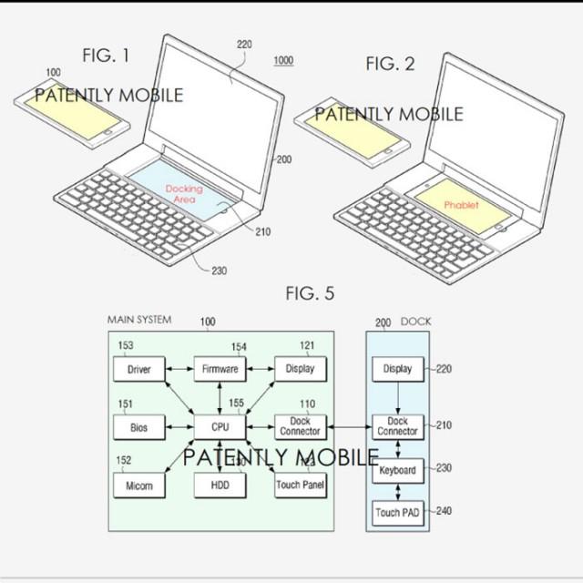 Brevet phablette Samsung