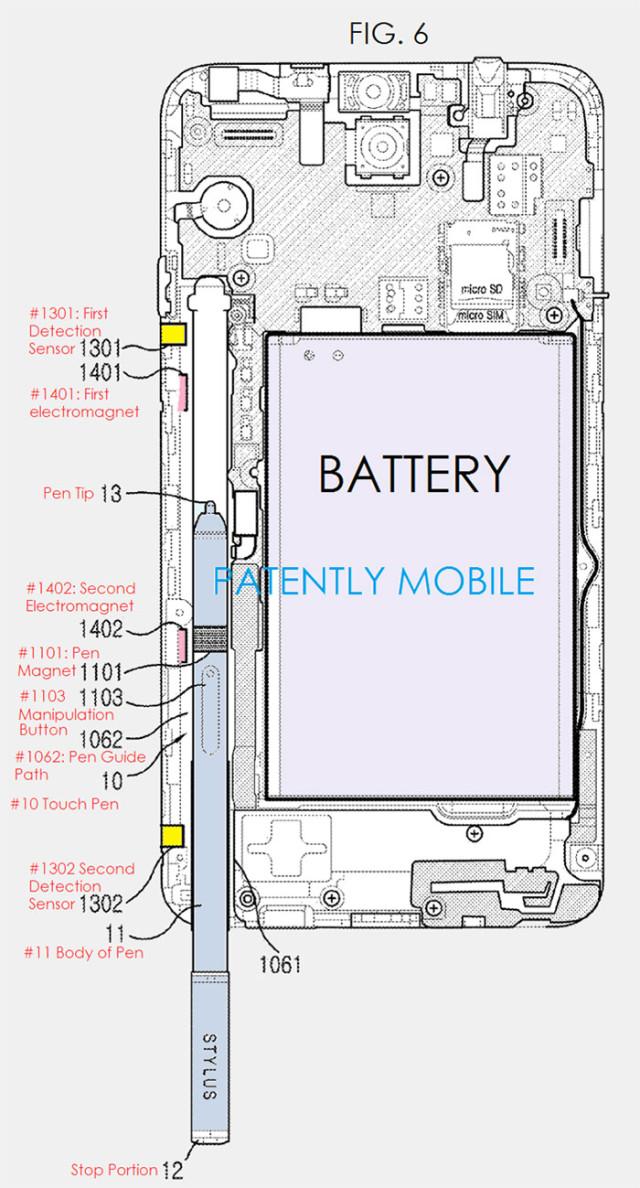 Brevet stylet Galaxy Note 5
