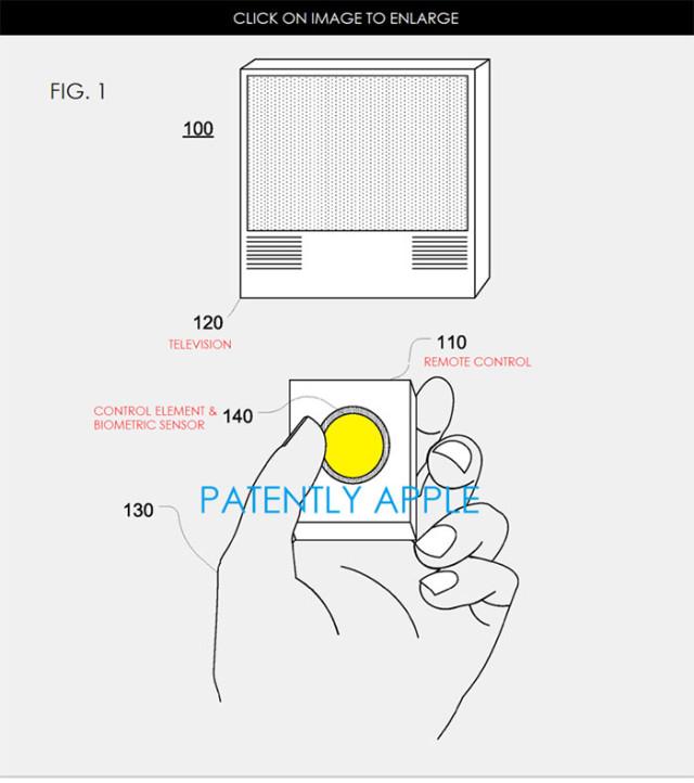 Brevet Apple Télécommande Biométrique