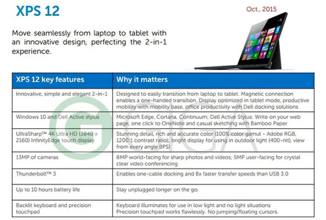 Dell XPS 12 : image 2