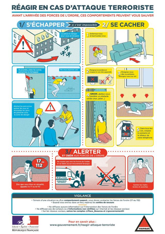 Guide attaque terroriste