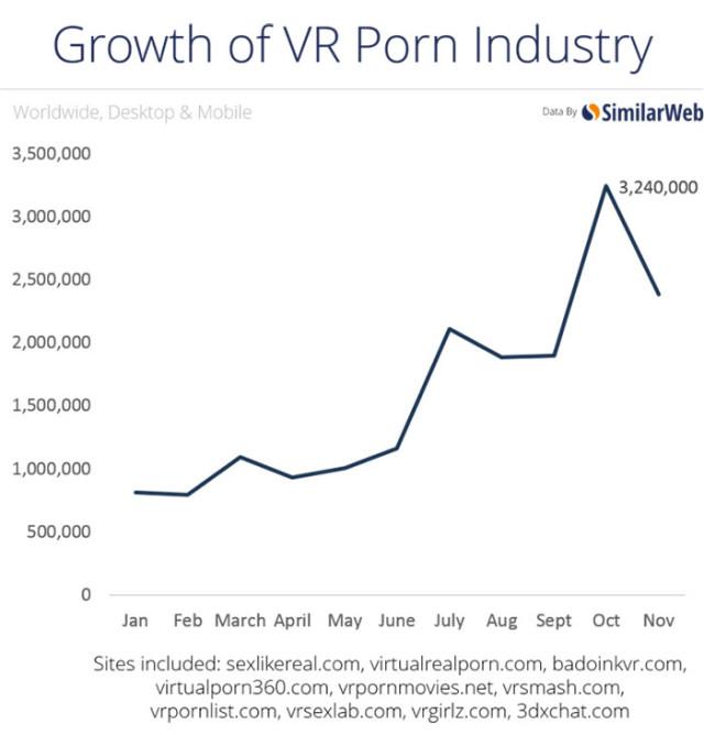 Porno VR : image 2
