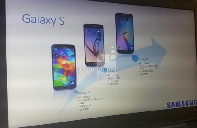 Présentation Galaxy S7