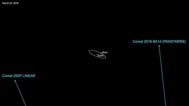 Schéma NASA