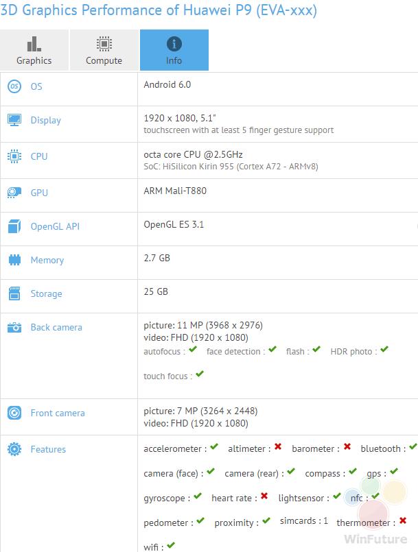 Capture Bench Huawei P9