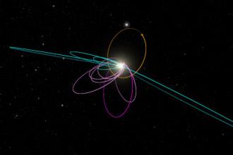 Chasse Planet Nine