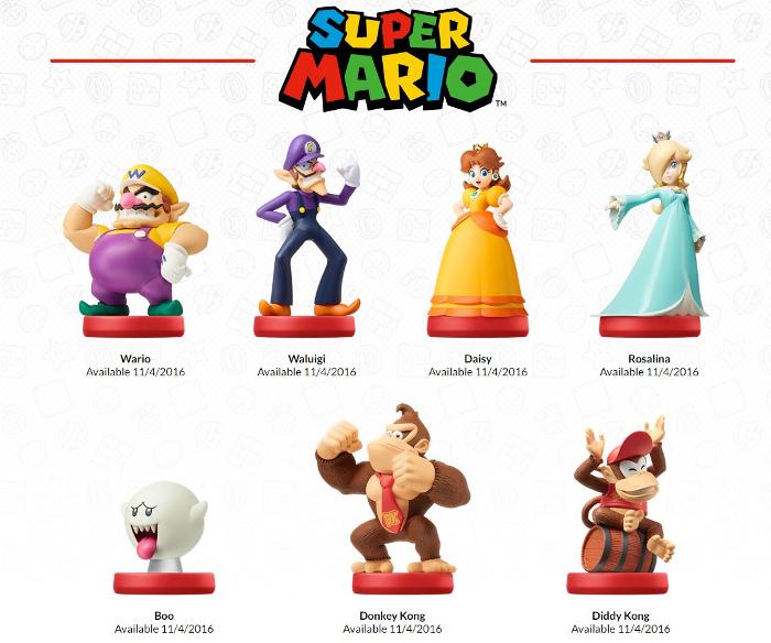 Amiibo Super Mario