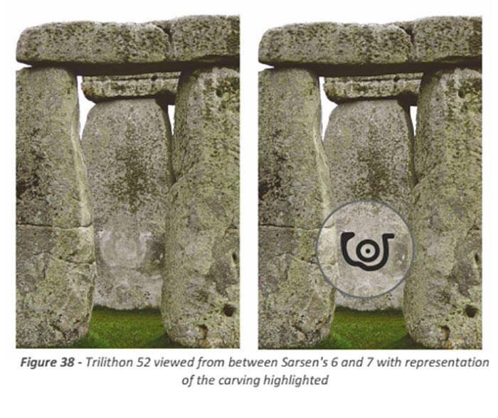 Schéma Stonehenge 1